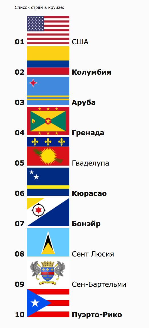 список стран в круизе